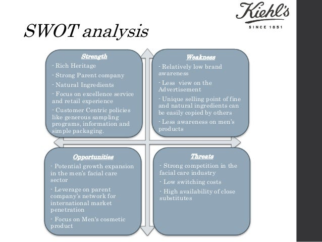 swot analysis of natura cosmetics Kylie cosmetics swot analysis posted on september 13, 2016 by anagf23 make-up is a girl's best friend who am i kidding i love, love lipsticks and lip .