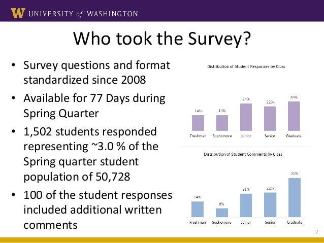 presentation feedback survey questions