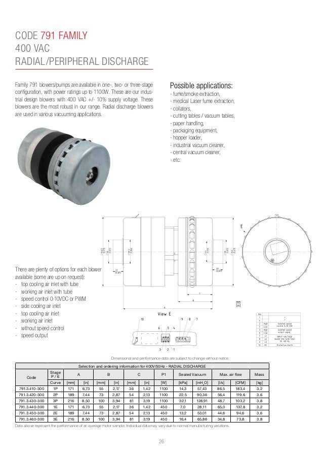 Catalog Domel Brushless Motors And Blowers