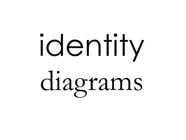 twelve diagrams to save your identity bacon