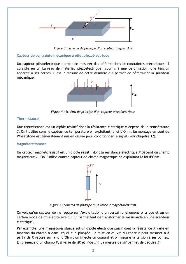3 Figure 3 : Schéma de principe d'un capteur à effet Hall Capteur de contrainte mécanique à effet piézoélectrique Un capte...