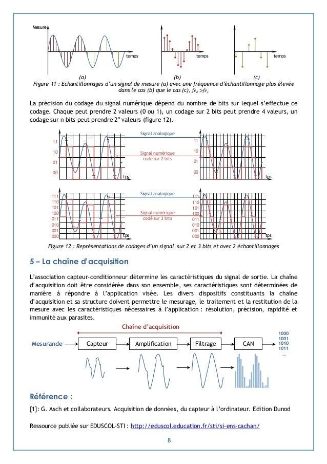 8 Mesurande Capteur Amplification Chaîne d'acquisition Filtrage CAN 1000 1001 1010 1011 … (a) (b) (c) Figure 11 : Echantil...