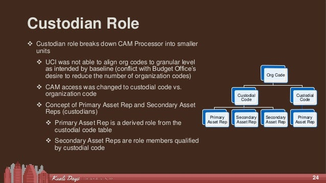 24 Custodian Role  Custodian role breaks down CAM Processor into smaller units  UCI was not able to align org codes to g...