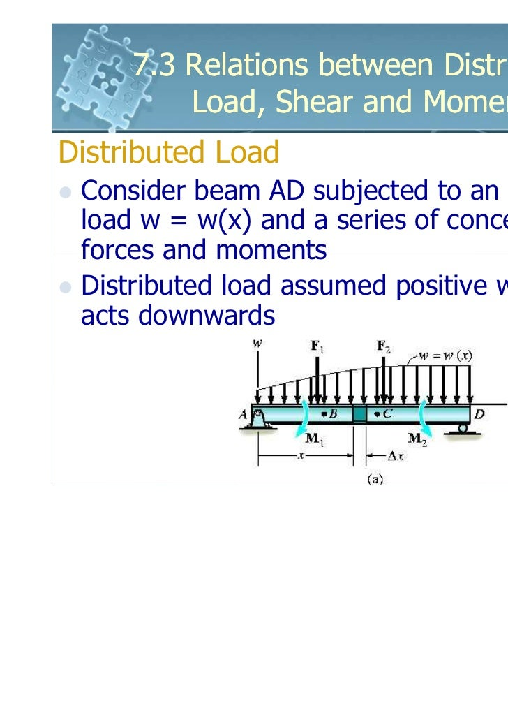 7.3 Relations between Distributed         Load, Shear and MomentDistributed Load Consider beam AD subjected to an arbitrar...