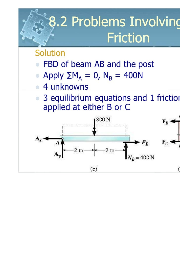 8.2 Problems Involving Dry             FrictionSolution  FBD of beam AB and the post  Apply ∑MA = 0, NB = 400N  4 unknowns...
