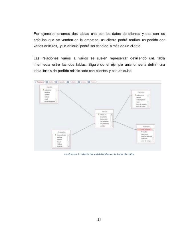21 Por ejemplo: tenemos dos tablas una con los datos de clientes y otra con los artículos que se venden en la empresa, un ...