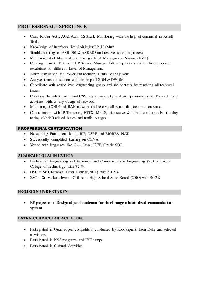 harshitha resume