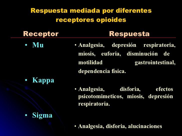 Respuesta mediada por diferentes receptores opioides <ul><li>Mu </li></ul><ul><li>Kappa </li></ul><ul><li>Sigma </li></ul>...