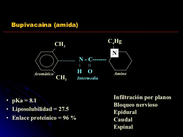 Bupivacaina (amida) CH 3 CH 3 N - C------- H O Aromático Intermedia Amino C 4 Hg N <ul><li>pKa = 8.1 </li></ul><ul><li>Lip...