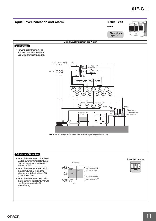 61f g dscsm3 11 638?cb\=1389514824 omron floatless level switch wiring diagram omron 3g3mx2 \u2022 45 63 74 91  at crackthecode.co