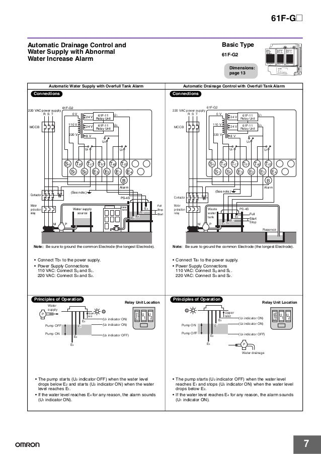 61f g dscsm3 7 638?cb=1389514824 61f g ds_csm3 omron 61f-g-ap wiring diagram at reclaimingppi.co