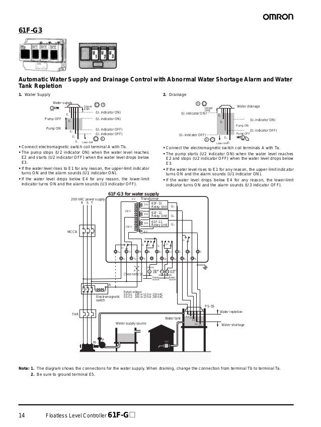 61 f floatless level controller datasheet 14 638?cb\=1358886689 omron floatless level switch wiring diagram omron 3g3mx2 \u2022 45 63 74 91  at panicattacktreatment.co