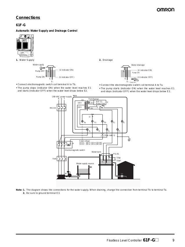 61 f floatless level controller datasheet 9 638?cb=1358886689 61 f floatless level controller datasheet omron 61f-g-ap wiring diagram at reclaimingppi.co