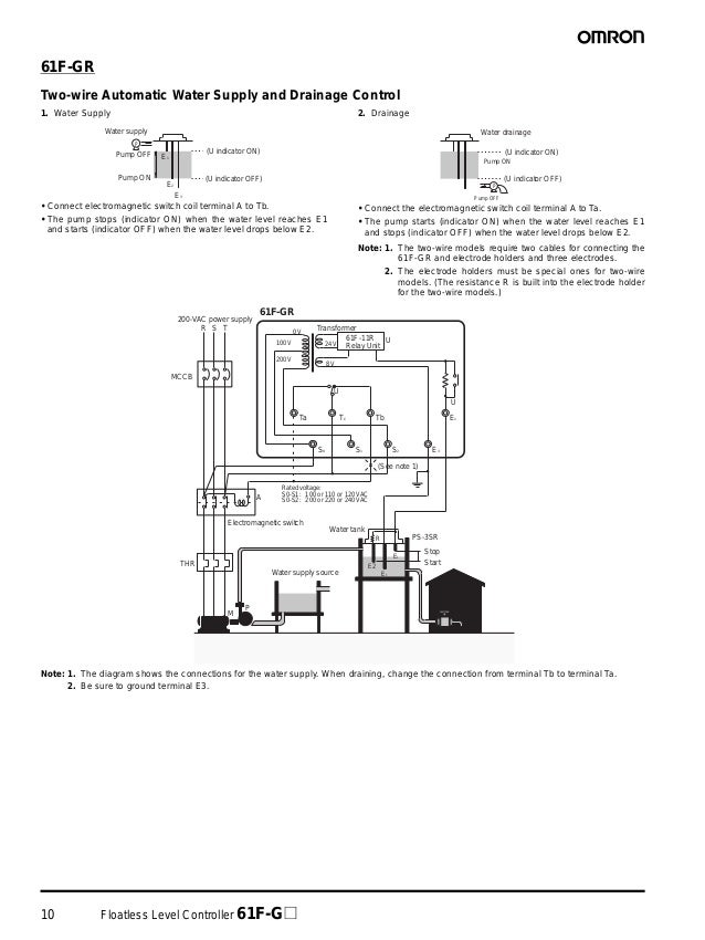 10 Floatless Level Controller 61F-G@ 61F-GR Two-wire Automatic Water Supply and Drainage Control 1. Water Supply • Connect...