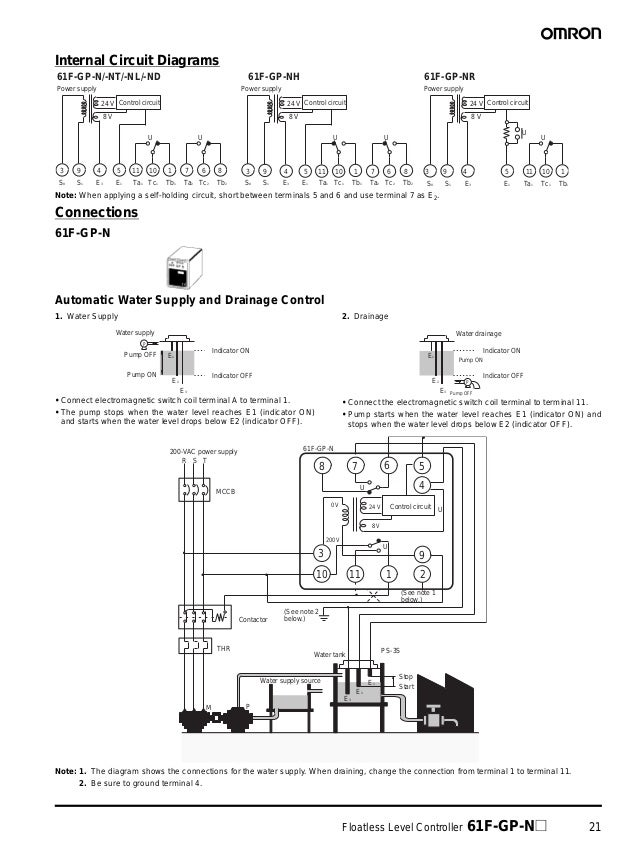 Floatless Level Controller 61F-GP-N@ 21 Internal Circuit Diagrams Note: When applying a self-holding circuit, short betwee...