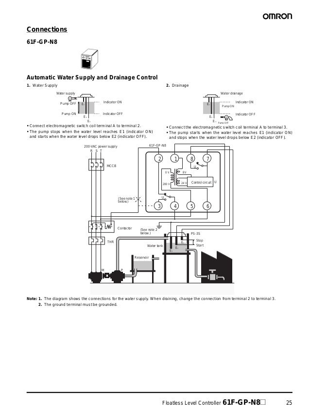 61f floatless level controller datasheet 25 638?cb=1472568417 61f floatless level controller datasheet Omron plc Diagrams at gsmx.co