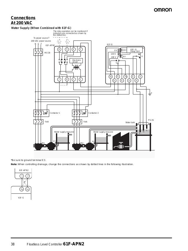38 Floatless Level Controller 61F-APN2 Connections At 200 VAC *Be sure to ground terminal E3. Note: When controlling drain...