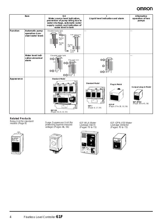 4 Floatless Level Controller 61F Item G4 Water source level indication, prevention of pump idling due to water shortage, a...