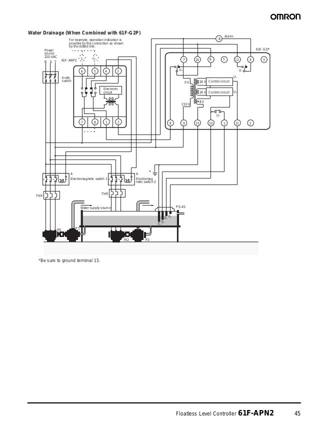 Floatless Level Controller 61F-APN2 45 Water Drainage (When Combined with 61F-G2P) *Be sure to ground terminal 15. P1 Powe...