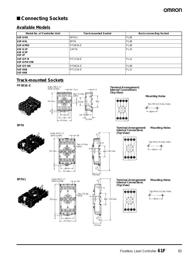 Floatless Level Controller 61F 61 ■ Connecting Sockets Available Models Track-mounted Sockets Model No. of Controller Unit...