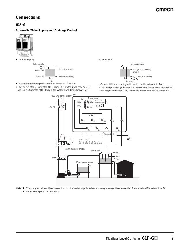 Floatless Level Controller 61F-G@ 9 Connections 61F-G Automatic Water Supply and Drainage Control 1. Water Supply • Connec...
