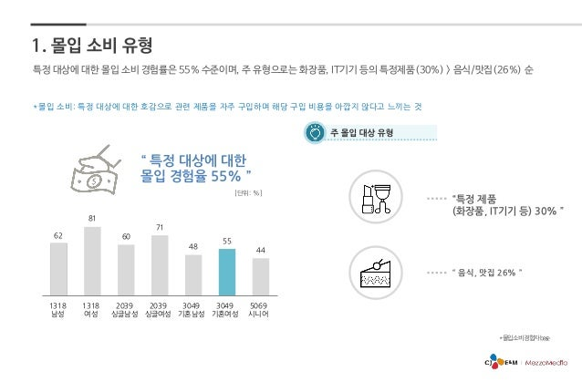 media target audience worksheets pdf