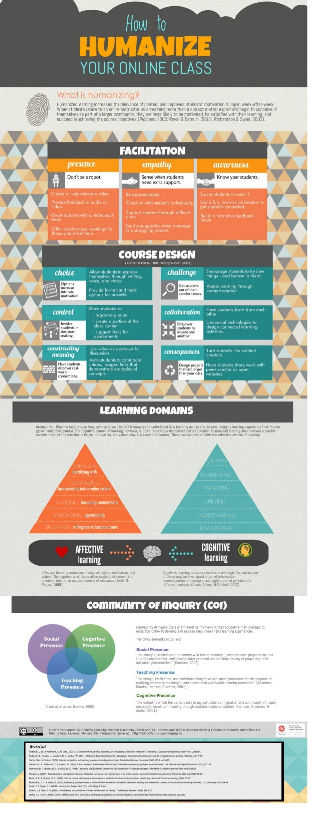/—  Humanized learning increases the relevance of content and improves students' motivation to log-in week-after-week.  fl ...