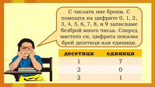 Урок 6 числата от 21 до 60 Slide 2