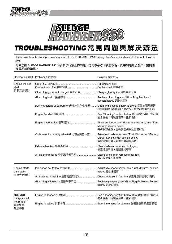 Manuale MTA-4 S50
