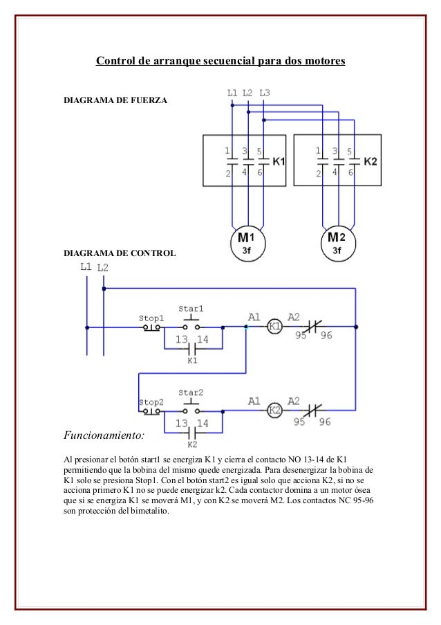plc vfd wiring diagram with Motor Control Diagram on E Stop Switch Wiring Diagram also Gambar Rangkaian Starter Star Delta together with Electrical  ponent Schematic Symbols likewise Contactor Wiring Diagram Single Phase further Juanautomatizacion blogspot.