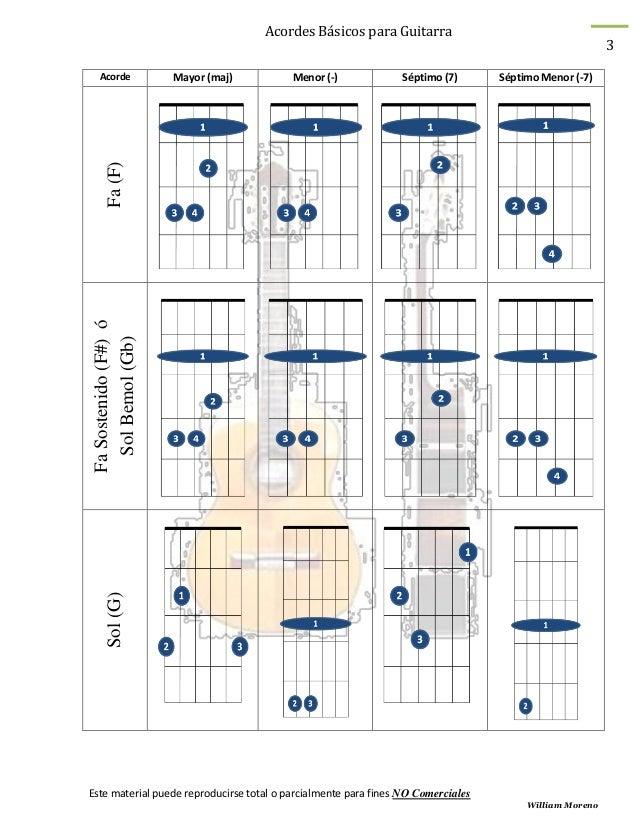 A 7 guitar chord