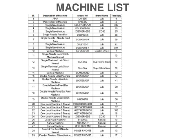 MACHINE LIST