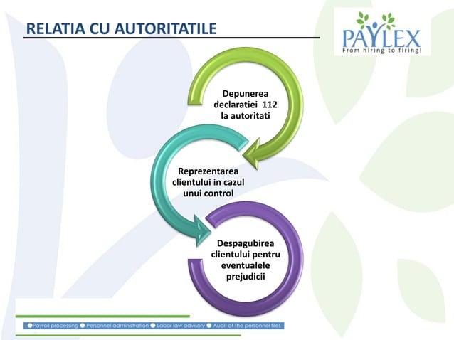 RELATIA CU AUTORITATILE Depunerea declaratiei 112 la autoritati Reprezentarea clientului in cazul unui control Despagubire...