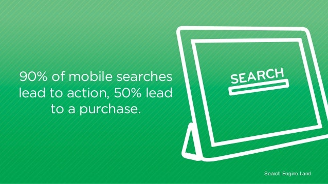 90% of mobile searches lead to action, 50% lead to a purchase. SEARCH Search Engine Land