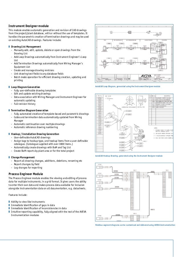 aveva instrumentation 3 638?cb=1444548401 aveva instrumentation loop wiring diagram instrumentation pdf at bakdesigns.co