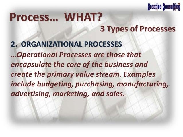 2. ORGANIZATIONAL PROCESSES Process… WHAT? 3 Types of Processes …Operational Processes are those that encapsulate the core...