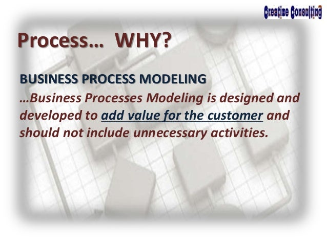 BUSINESS PROCESS MODELING Process… WHY? …Business Processes Modeling is designed and developed to add value for the custom...