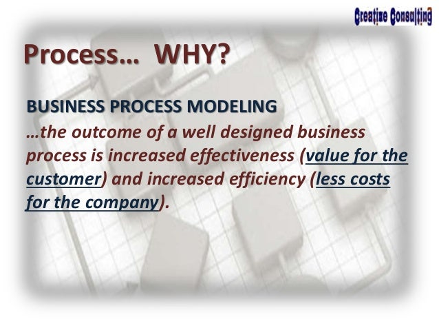 BUSINESS PROCESS MODELING Process… WHY? …the outcome of a well designed business process is increased effectiveness (value...
