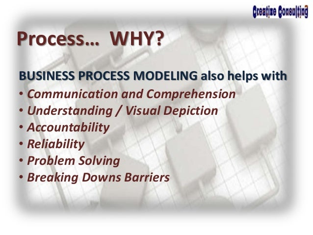 BUSINESS PROCESS MODELING also helps with Process… WHY? • Communication and Comprehension • Understanding / Visual Depicti...