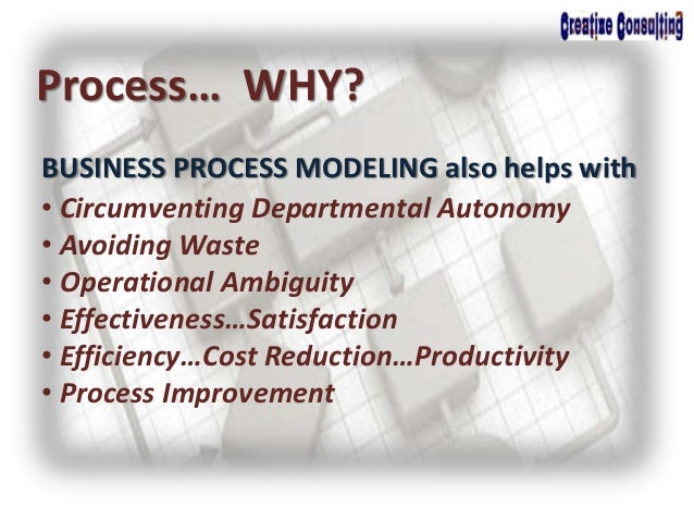 BUSINESS PROCESS MODELING also helps with Process… WHY? • Circumventing Departmental Autonomy • Avoiding Waste • Operation...