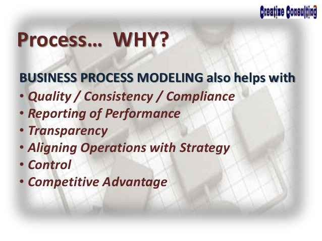BUSINESS PROCESS MODELING also helps with Process… WHY? • Quality / Consistency / Compliance • Reporting of Performance • ...