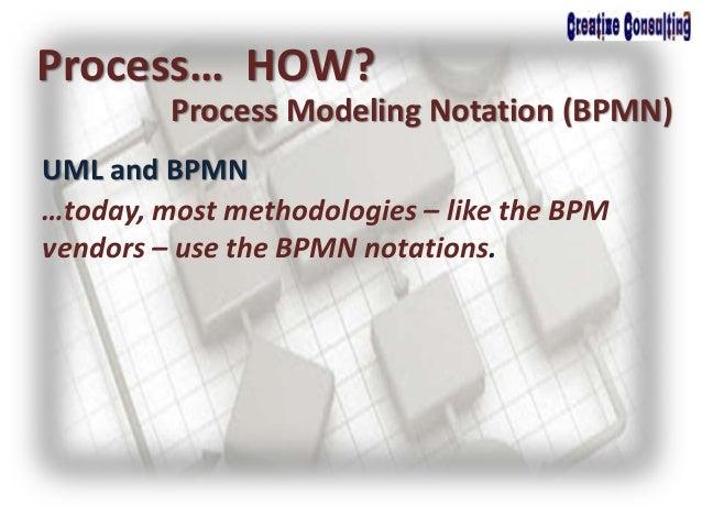 UML and BPMN Process… HOW? Process Modeling Notation (BPMN) …today, most methodologies – like the BPM vendors – use the BP...