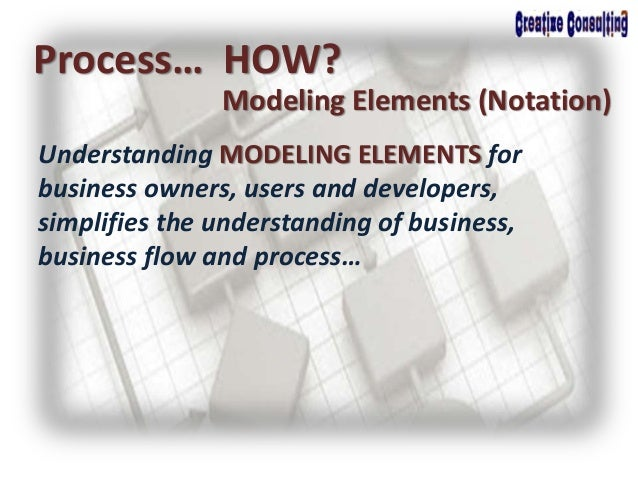 Process… HOW? Modeling Elements (Notation) Understanding MODELING ELEMENTS for business owners, users and developers, simp...