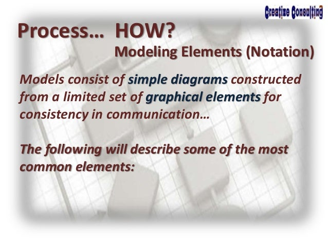 Process… HOW? Modeling Elements (Notation) Models consist of simple diagrams constructed from a limited set of graphical e...