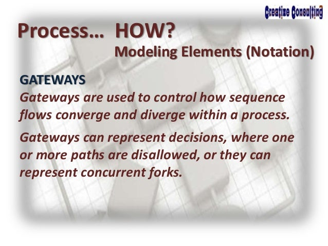 Process… HOW? Modeling Elements (Notation) GATEWAYS Gateways are used to control how sequence flows converge and diverge w...