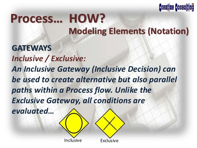 Process… HOW? Modeling Elements (Notation) GATEWAYS Inclusive / Exclusive: An Inclusive Gateway (Inclusive Decision) can b...