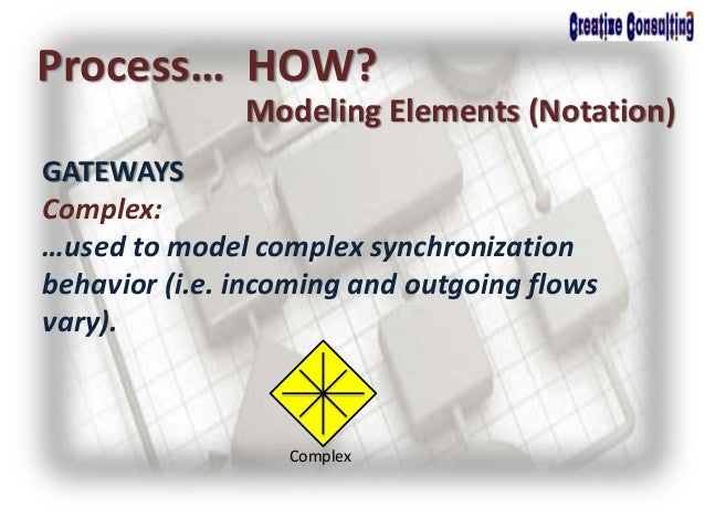 Process… HOW? Modeling Elements (Notation) GATEWAYS Complex: …used to model complex synchronization behavior (i.e. incomin...
