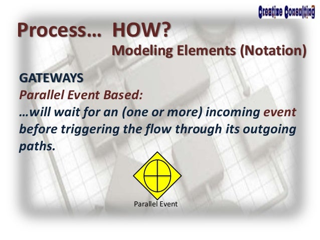 Process… HOW? Modeling Elements (Notation) GATEWAYS Parallel Event Based: …will wait for an (one or more) incoming event b...