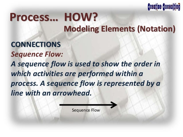 Process… HOW? Modeling Elements (Notation) CONNECTIONS Sequence Flow: A sequence flow is used to show the order in which a...