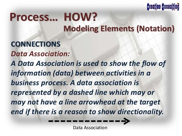 Process… HOW? Modeling Elements (Notation) CONNECTIONS Data Association: A Data Association is used to show the flow of in...